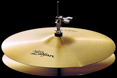 Zildjian A New Beat Hats